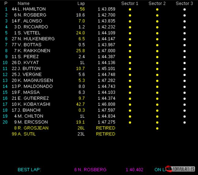 Gran Premio de China 2014 Resultados-de-carrera.-GP-China-2014