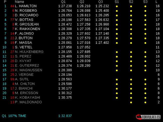 Gran Premio de España 2014 Calificaci%C3%B3n-GP-Espa%C3%B1a-2014