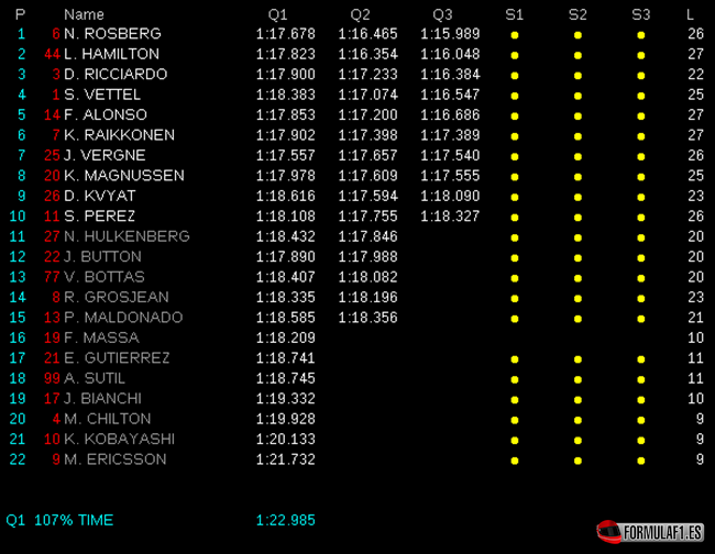 Gran Premio de Mónaco 2014 Calificaci%C3%B3n-GP-M%C3%B3naco-2014