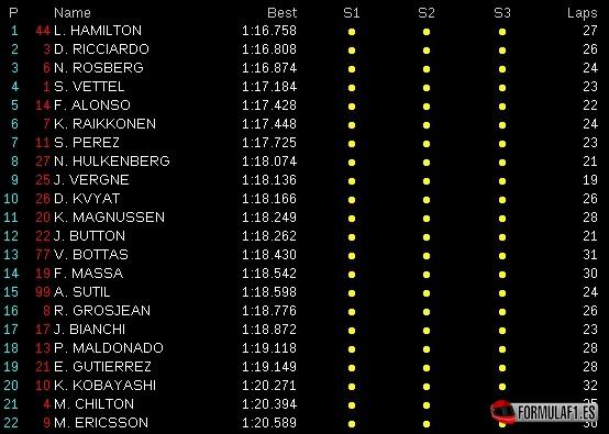 Gran Premio de Mónaco 2014 Nueva-imagen2