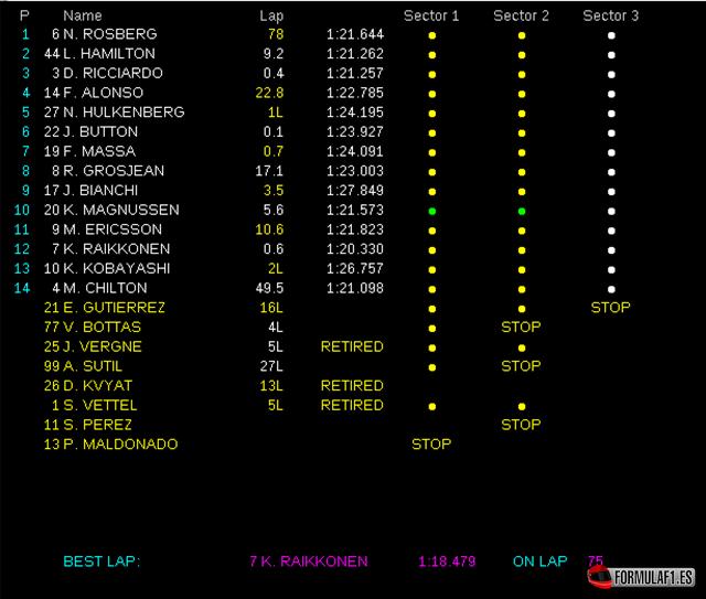 Gran Premio de Mónaco 2014 Resultados-GP-M%C3%B3naco-2014