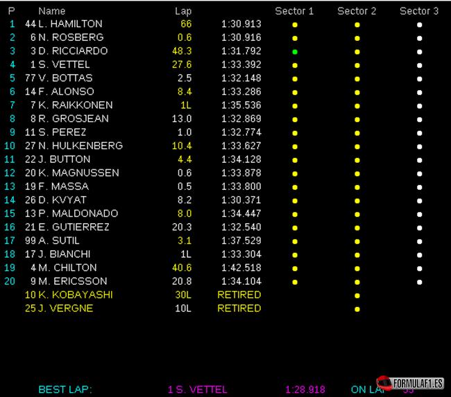 Gran Premio de España 2014 Resultados-de-carrera.-GP-Espa%C3%B1a-2014