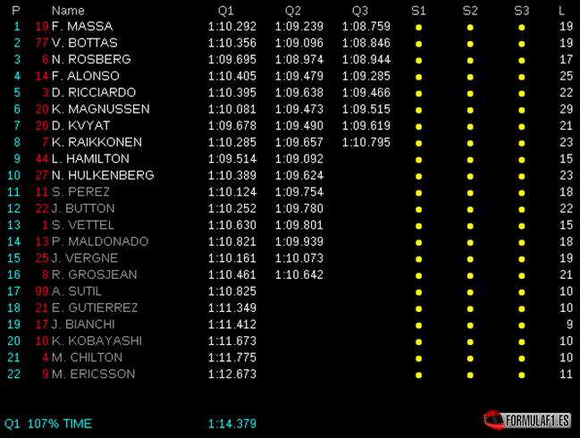 Gran Premio de Austria 2014 Calificaci%C3%B3n-GP-Austria-2014