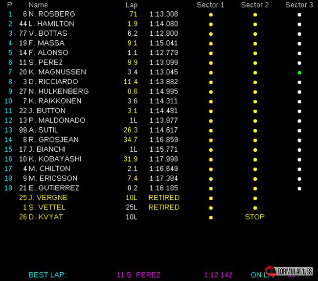 Gran Premio de Austria 2014 Resultados-de-carrera.-GP-Austria-2014