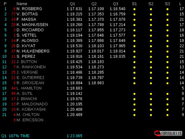 Gran Premio de Alemania 2014 Calificaci%C3%B3n-GP-Alemania-2014