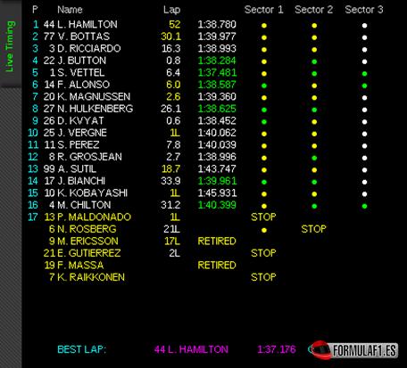 Gran Premio de Gran Bretaña 2014 Resultados-GP-Gran-Breta%C3%B1a-2014