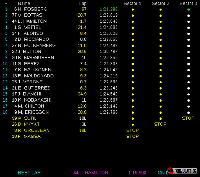 Gran Premio de Alemania 2014 Resultados-de-carrera.-GP-Alemania-2014