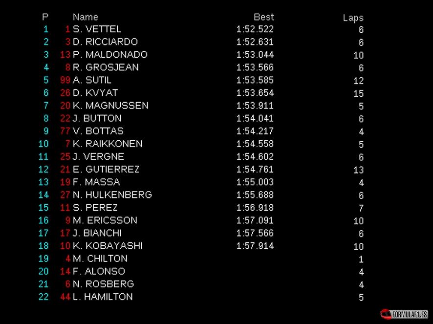 Gran Premio de Gran Bretaña 2014 Silverstone-fp3