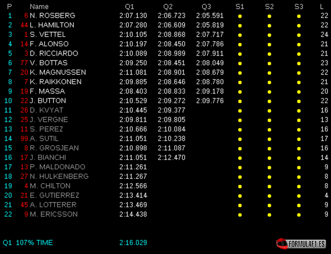 Gran Premio de Bélgica 2014 Calificaci%C3%B3n-GP-B%C3%A9lgica-2014