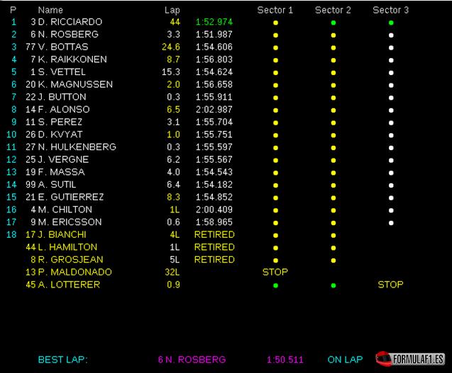 Gran Premio de Bélgica 2014 GP-B%C3%A9lgica-2014