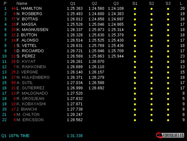 Gran Premio de Italia 2014 Calificaci%C3%B3n-GP-Italia-2014