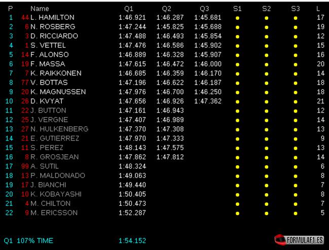 Gran Premio de Singapur 2014 Calificaci%C3%B3n.-GP-Singapur-2014