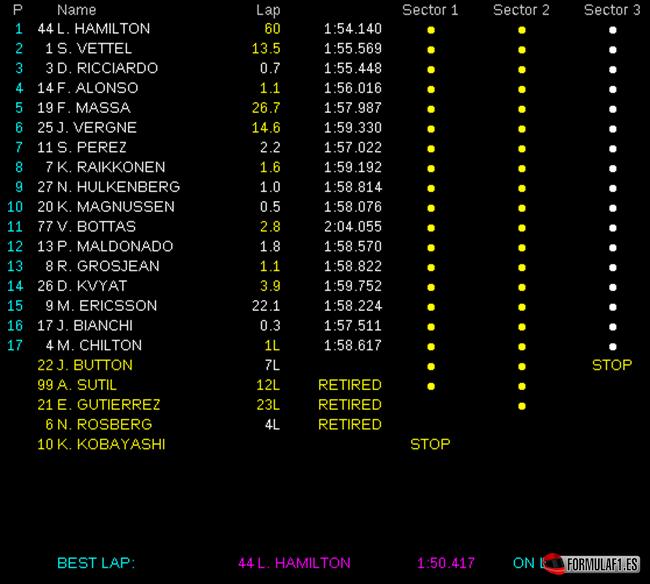 Gran Premio de Singapur 2014 Resultados-de-carrera.-GP-Singapur-2014