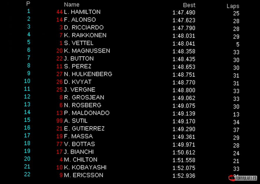 Gran Premio de Singapur 2014 Singapur-FP2
