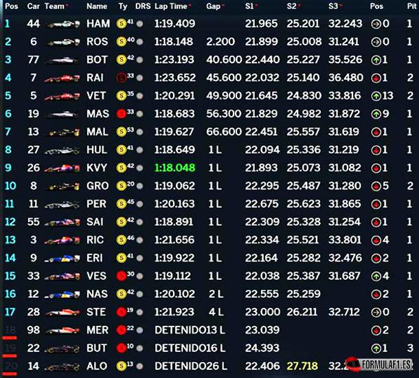 Gran Premio de Canadá 2015 - Página 2 Resultados-GP-Canad%C3%A1-2015