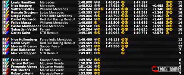 Gran Premio de Bélgica 2015 Calificaci%C3%B3n-GP-de-B%C3%A9lgica-2015
