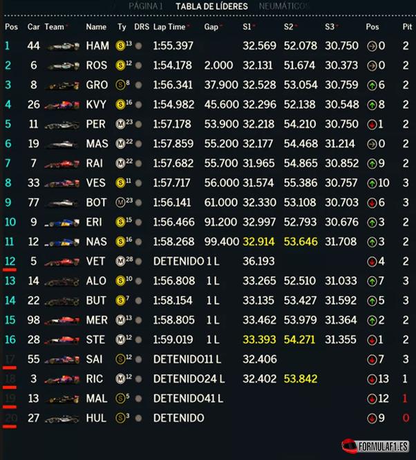 Gran Premio de Bélgica 2015 Resultados-de-carrera.-GP-B%C3%A9lgica-2015