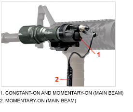 Modo eficiente de usar uma lanterna tática Switch_pic11
