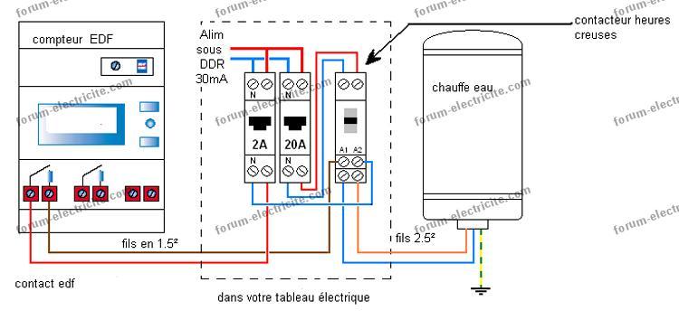 contact jour nuit  Branchement-chauffe-eau-protection-disjoncteur