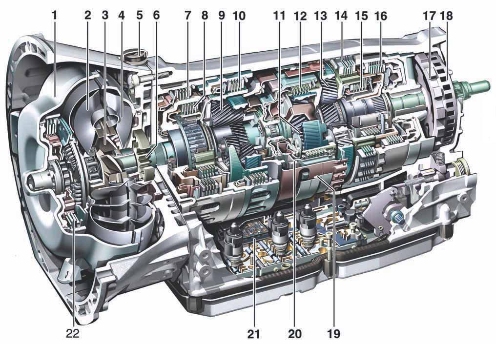 Renault proposera Zoé avec batterie pour la France - Page 4 34-boite-de-vitesses-automatique-7-rapports-mercedes-classe-g-463