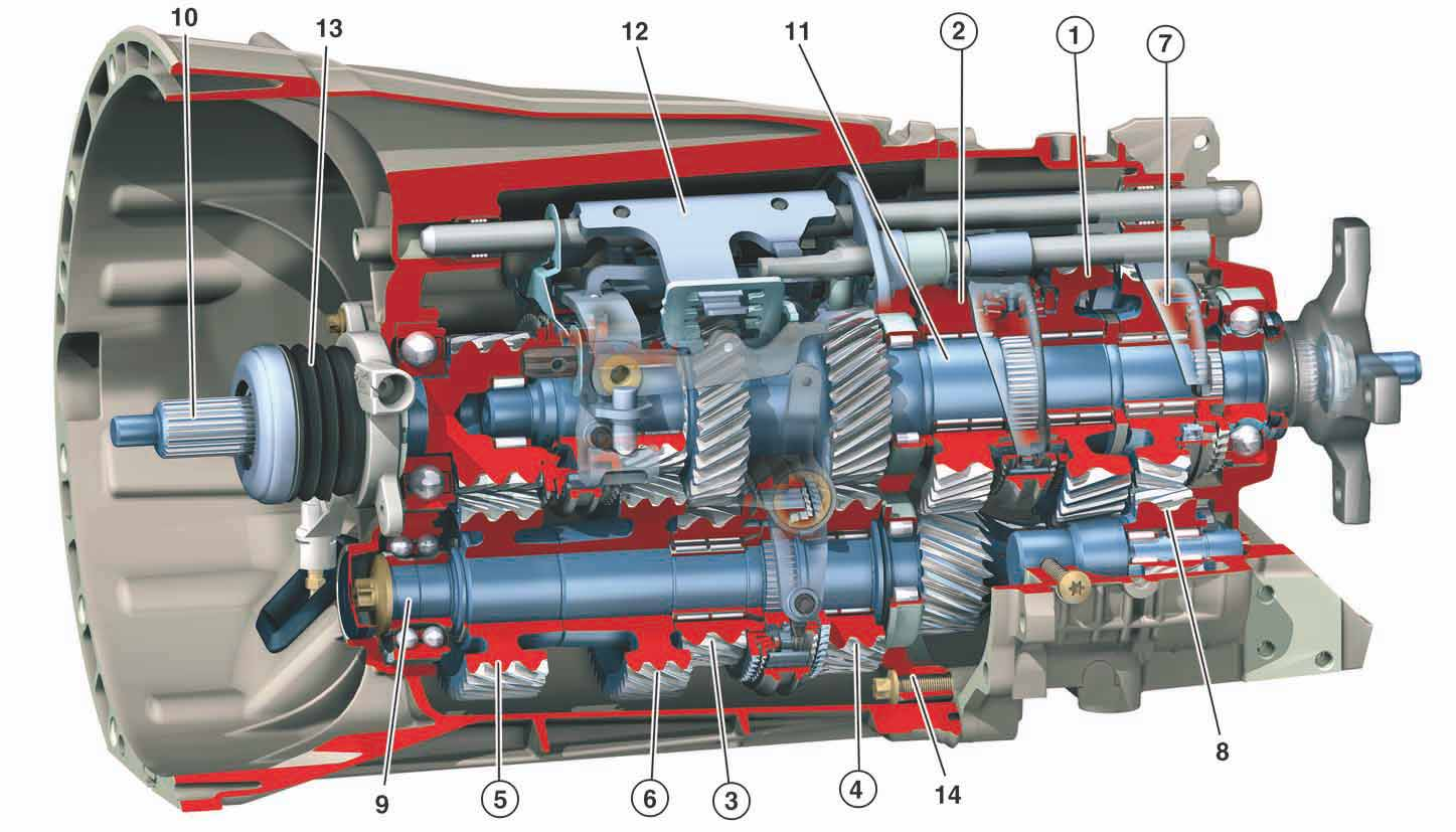 claquement haut moteur 50-boite-de-vitesses-mecanique-s510-63-classe-c-w204