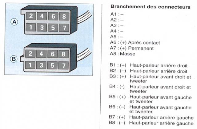206 xs 2.0 hdi [News P38] - Page 2 ConnecteurRadio206