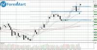 Аналитика от компании ForexMart - Страница 18 5f486b1272c9fa7802e88c25631863a4