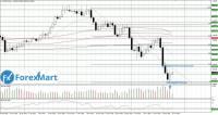 Аналитика от компании ForexMart - Страница 18 Df7b4e25d26c23256a904aa5f45a3a01