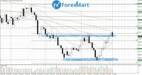 Аналитика от компании ForexMart - Страница 18 F99b974ad1704ac8e06655a6ea05f4a0