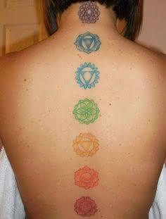 Skin Colors Tatuagem-de-chacras-3
