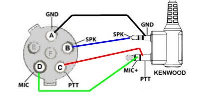 Recâblage d'un combiné CB50A en U-229 (MBITR) Gallery_22386_628_37114