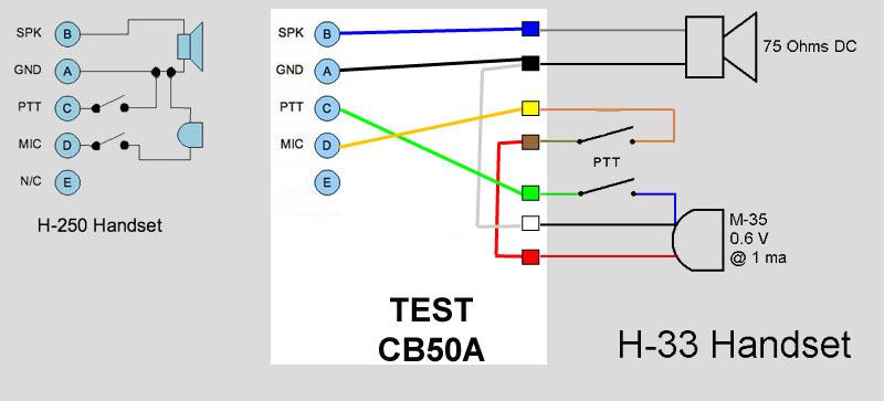 Recâblage d'un combiné CB50A en U-229 (MBITR) Gallery_22386_628_47232