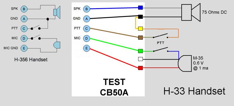 Recâblage d'un combiné CB50A en U-229 (MBITR) Gallery_22386_628_72805