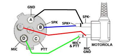 Recâblage d'un combiné CB50A en U-229 (MBITR) Gallery_22386_628_870