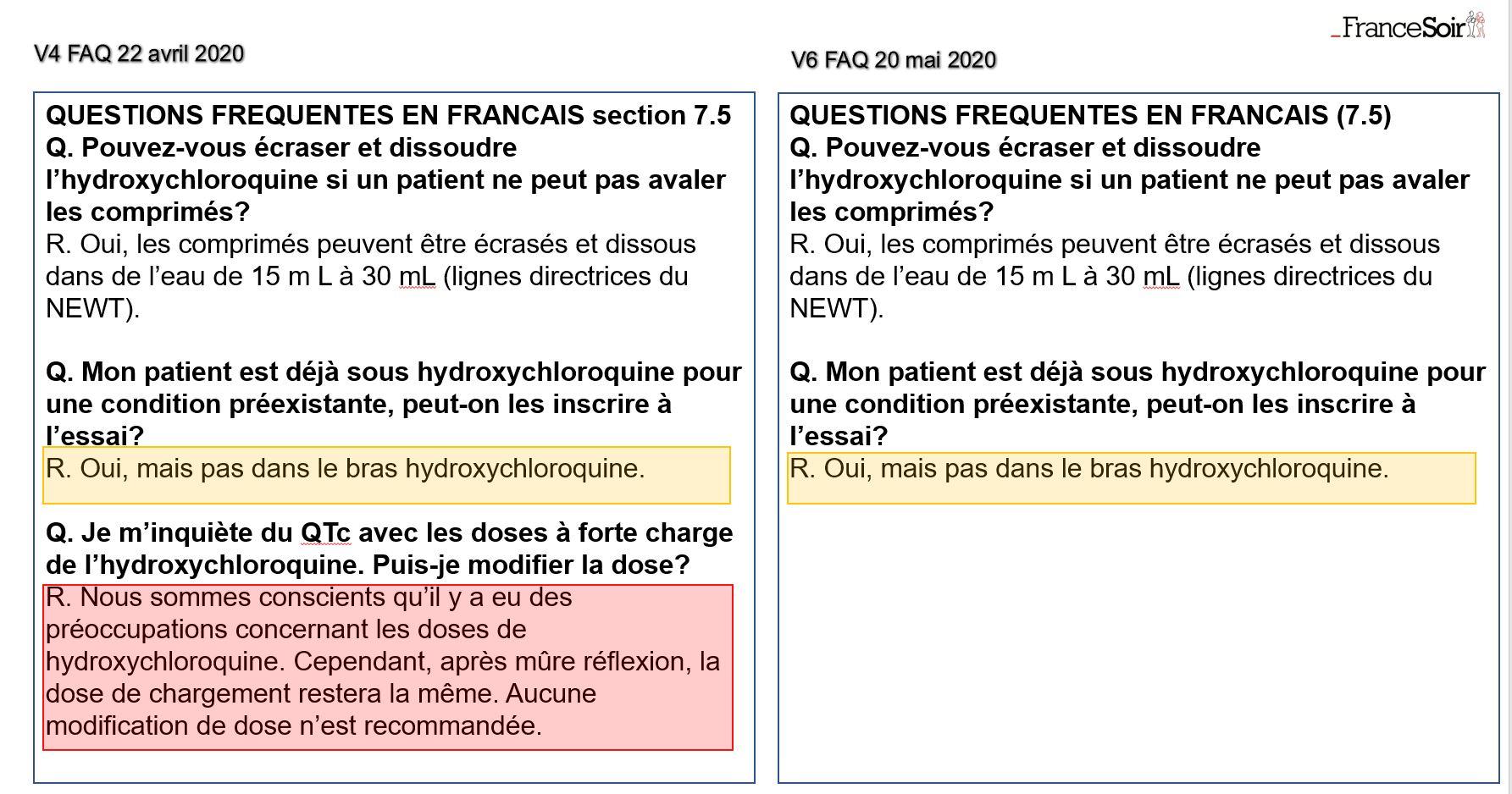 News au 20 juin 2020 Corticoide_comparison_faq_francais
