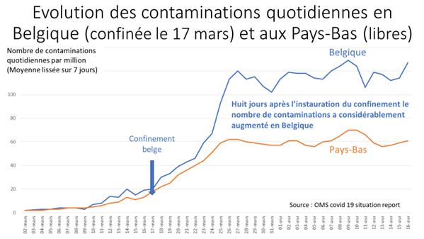 Bilan de la politique sanitaire française : erreur réelle et catastrophe annoncée sans modification  Image_1_del