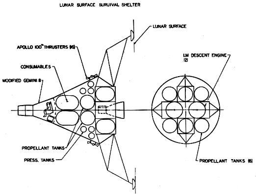 Lander Lunare Abitabile Arcturus - sviluppo - Pagina 19 Gemlusss