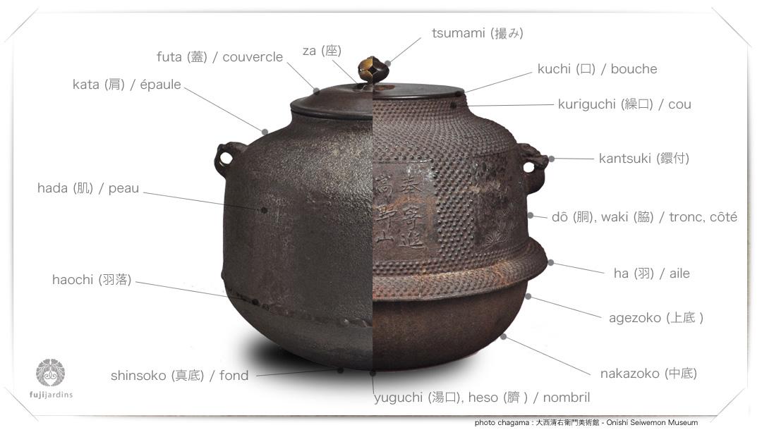 [Traditions] La cérémonie du thé au Japon  Kama