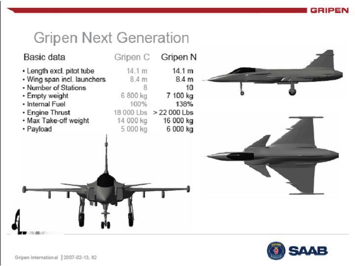 الفتخاء السويدية JAS-39 بالتفصيل الغير ممل! Gripens-NG-2