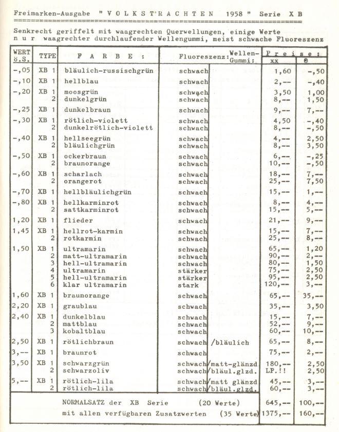 Trachtenserie - Seite 2 At_wjung_1979_07