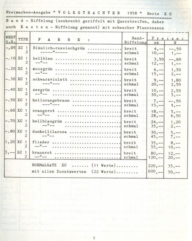 Trachtenserie - Seite 2 At_wjung_1979_08