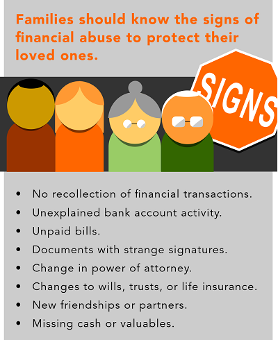 Abuse Awareness- Helping others  in our communities &  breaking stigma Financial-Abuse-2