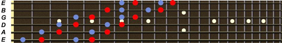 TECHNIQUES et MUSIQUES, IMPROVISATION pour GUITARE. 5 doigts main droite (6, 7 & 8 strings) Gamme-diminuee-forme-2
