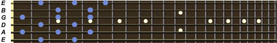 TECHNIQUES et MUSIQUES, IMPROVISATION pour GUITARE. 5 doigts main droite (6, 7 & 8 strings) Gamme-par-ton-verticale