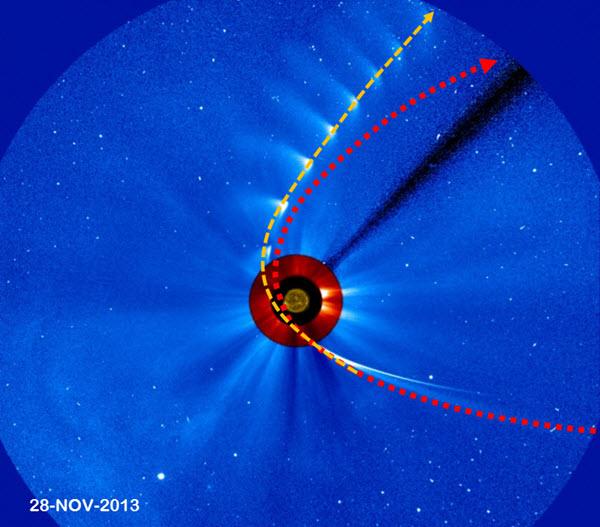 Astronomia sagrada - Página 4 161214_Orbita_cometa_Ison_600