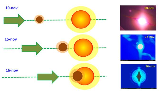 Astronomia sagrada - Página 4 161216_Analisis_Plano_Ecliptica_750