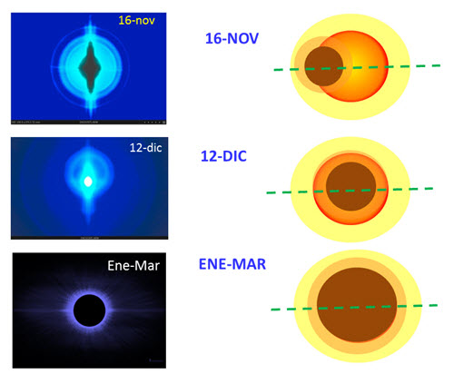 Astronomia sagrada - Página 4 161216_perspectiva_frontal_orbita_astro_500