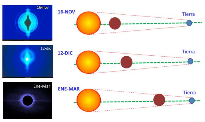 Astronomia sagrada - Página 4 161216_perspectiva_lateral_orbita_astro_750