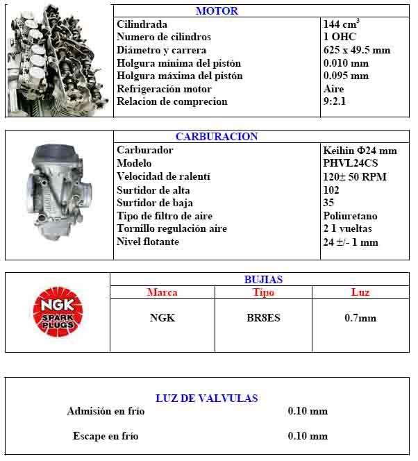 GUERRERO GMX 150 Ficha1