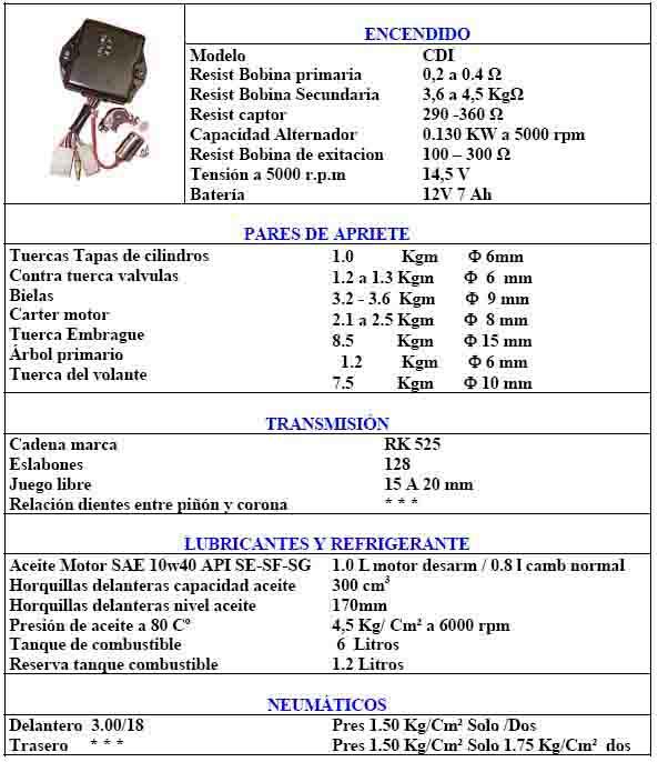 GUERRERO GMX 150 Ficha2